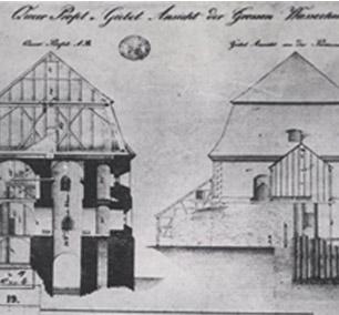 Rysunek archiwalny przedstawiający budynek czerpalni wody
